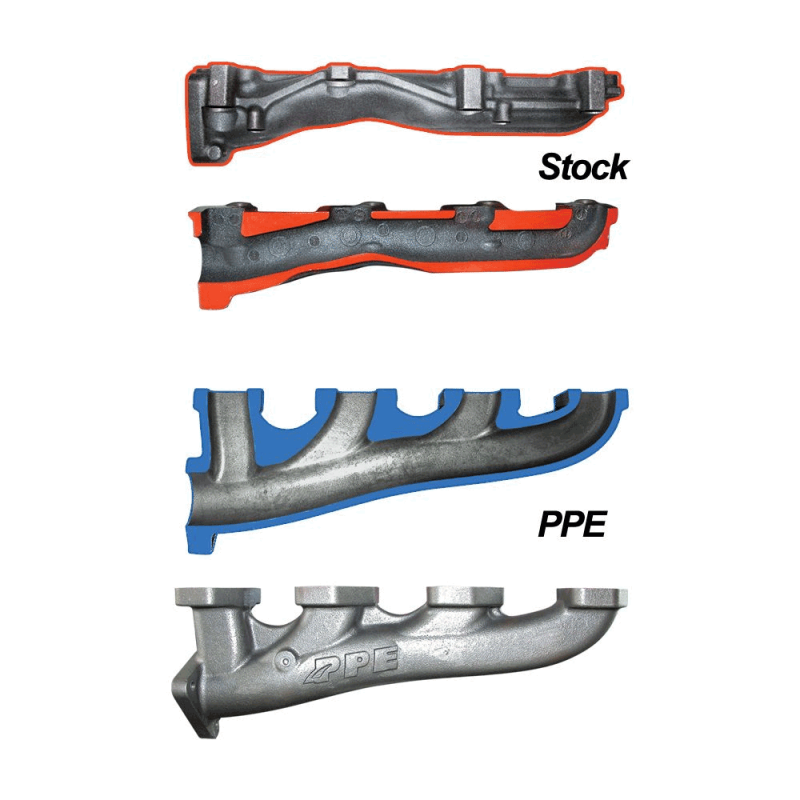 PPE High Flow Exhaust Manifolds & Up Pipes Kit | 2002-2004