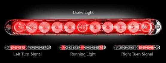 Recon 26418clw 15 mini led tailgate light bar white red recon recon 26418clw 15 mini led tailgate light bar white red aloadofball Images